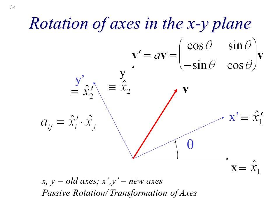 34 Rotation of axes in the x-y plane x y x y v x, y = old axes; x,y = new axes Passive Rotation/ Transformation of Axes