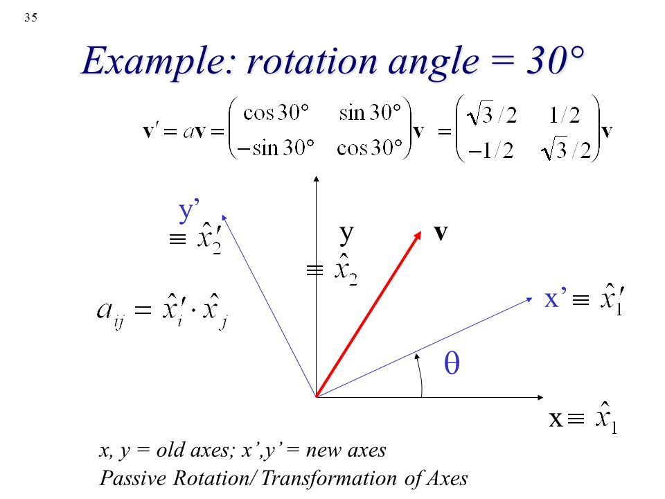 35 Example: rotation angle = 30° x y x y v x, y = old axes; x,y = new axes Passive Rotation/ Transformation of Axes