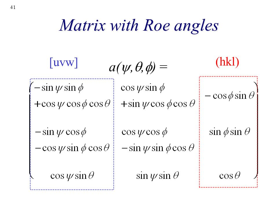 41 Matrix with Roe angles a(,, ) = (hkl) [uvw]