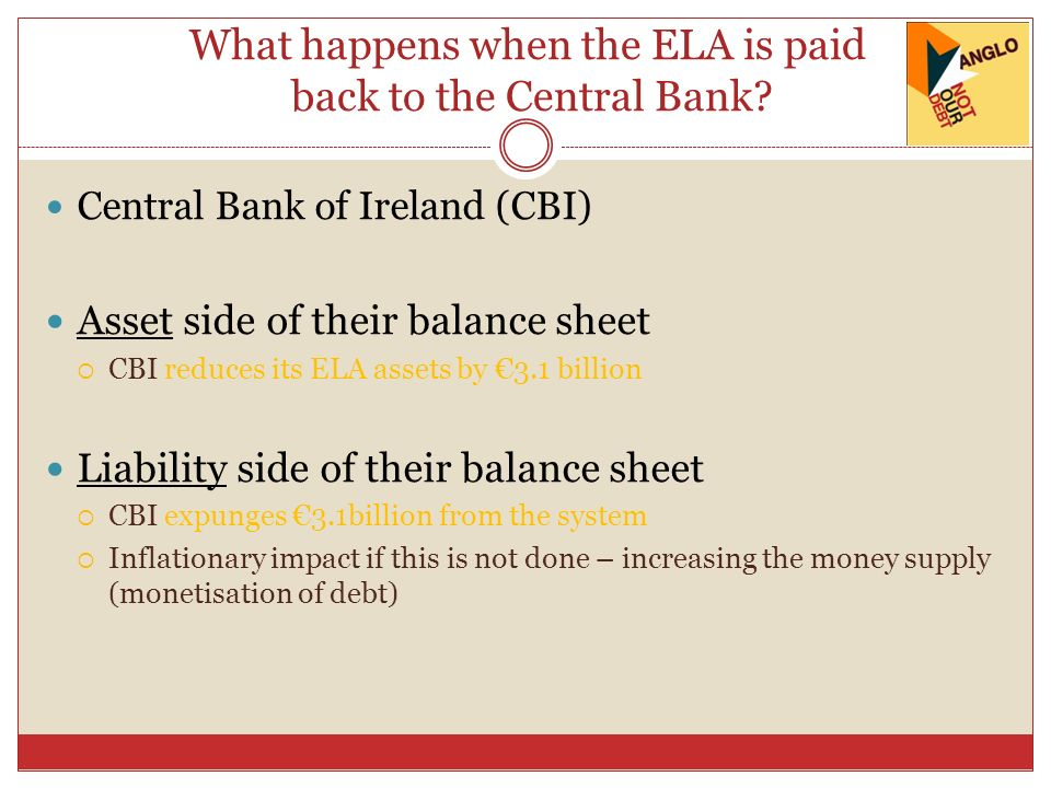 What happens when the ELA is paid back to the Central Bank.