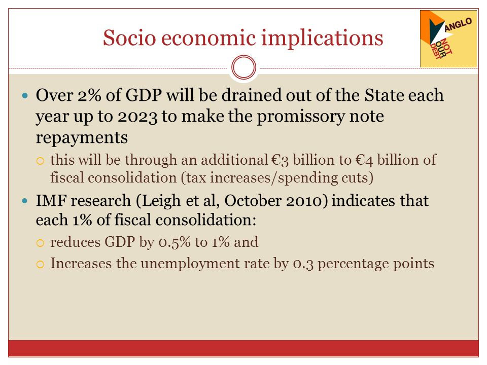 Socio economic implications Over 2% of GDP will be drained out of the State each year up to 2023 to make the promissory note repayments this will be through an additional 3 billion to 4 billion of fiscal consolidation (tax increases/spending cuts) IMF research (Leigh et al, October 2010) indicates that each 1% of fiscal consolidation: reduces GDP by 0.5% to 1% and Increases the unemployment rate by 0.3 percentage points