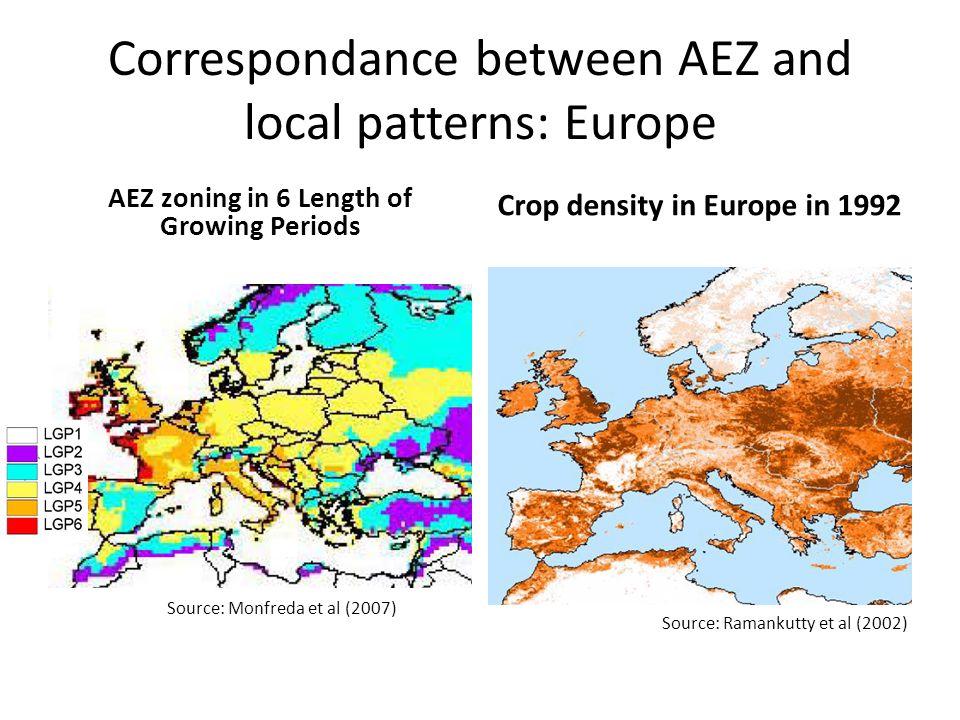 Correspondance between AEZ and local patterns: Europe AEZ zoning in 6 Length of Growing Periods Crop density in Europe in 1992 Source: Monfreda et al (2007) Source: Ramankutty et al (2002)