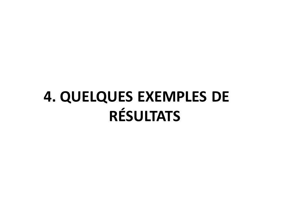 4. QUELQUES EXEMPLES DE RÉSULTATS