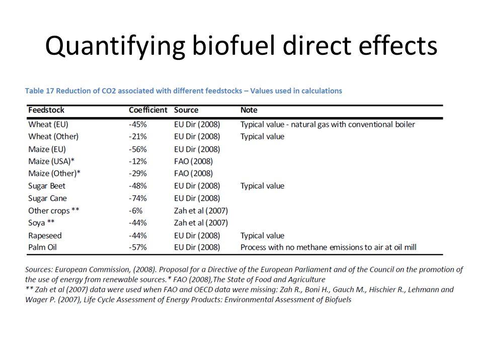 Quantifying biofuel direct effects