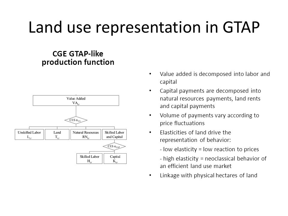 Land use representation in GTAP CGE GTAP-like production function Value added is decomposed into labor and capital Capital payments are decomposed int
