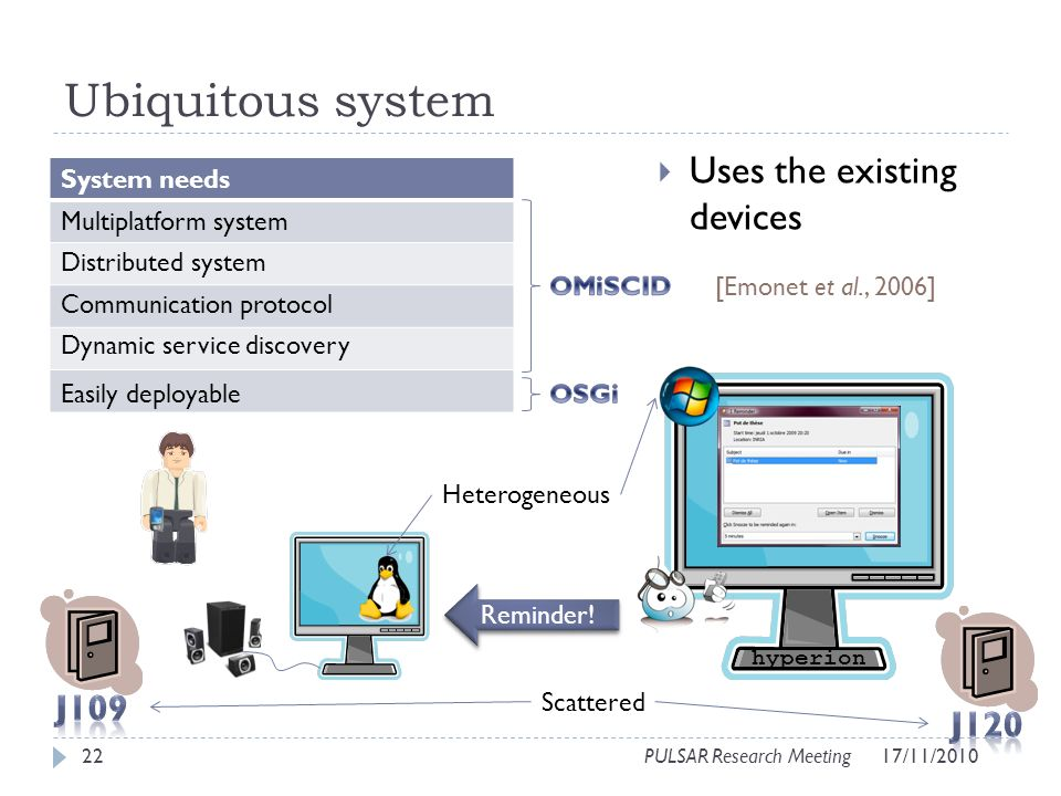 Ubiquitous system 22 hyperion Reminder! Uses the existing devices Heterogeneous Scattered System needs Multiplatform system Distributed system Communi