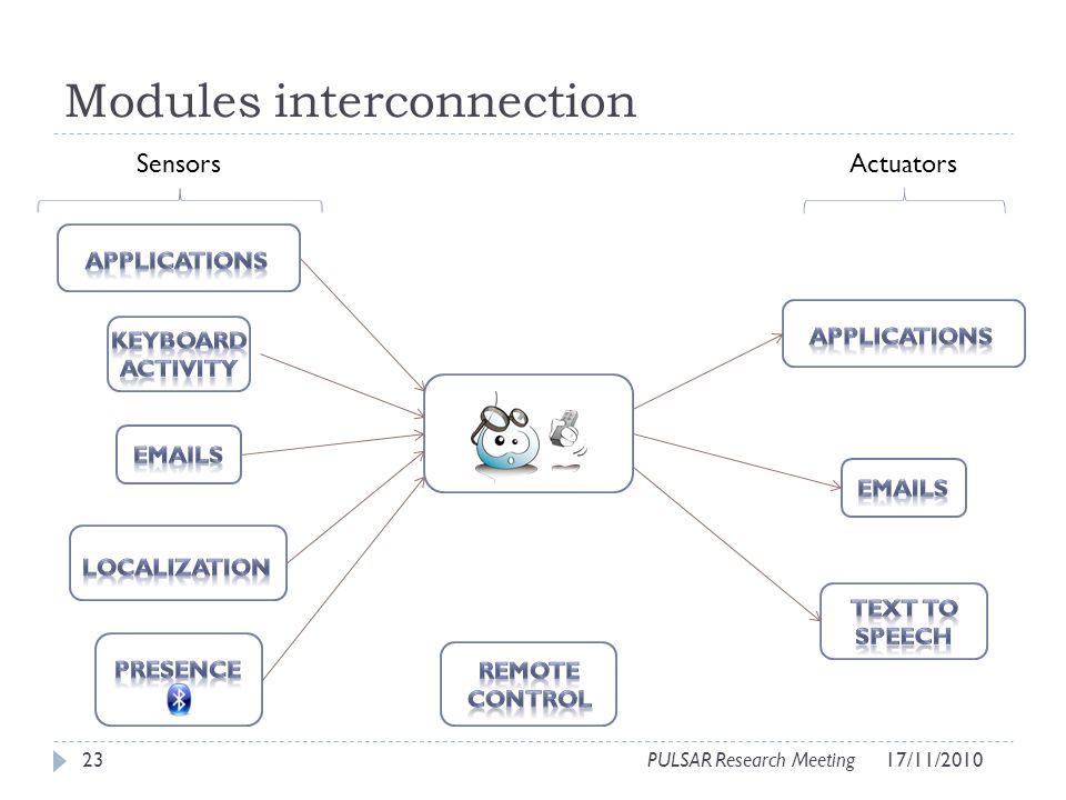 Modules interconnection 23PULSAR Research Meeting SensorsActuators 17/11/2010