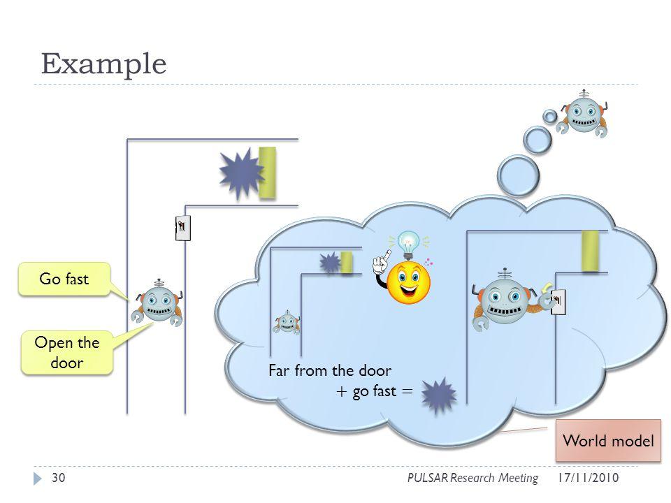 Example 30PULSAR Research Meeting Go fast Far from the door + go fast = Open the door World model 17/11/2010