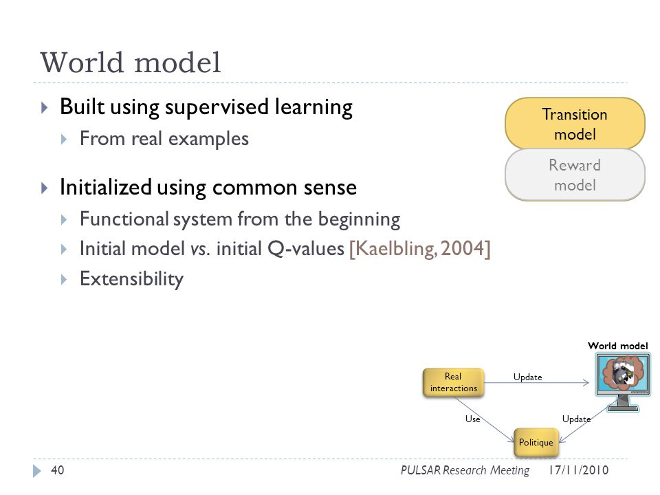 World model Built using supervised learning From real examples Initialized using common sense Functional system from the beginning Initial model vs.
