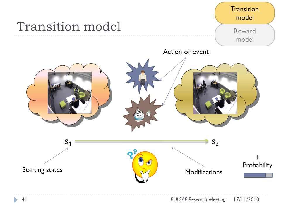 Transition model 41PULSAR Research Meeting s1s1 s2s2 Starting states Action or event Modifications Reward model Transition model + Probability 17/11/2010