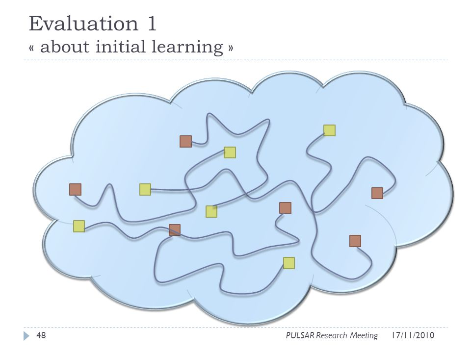 Evaluation 1 « about initial learning » 48PULSAR Research Meeting17/11/2010
