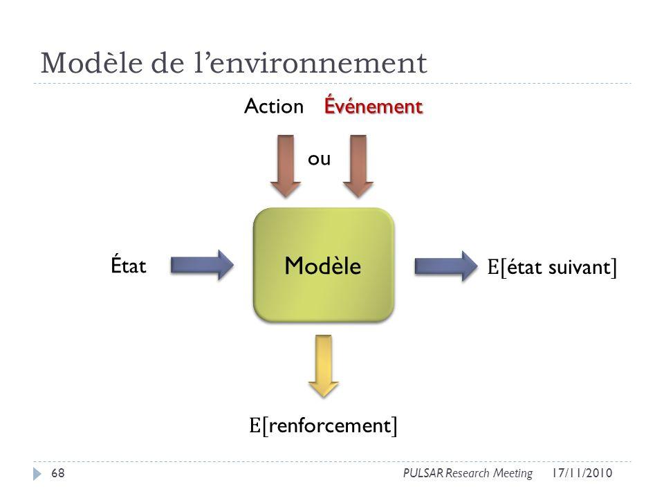 Modèle de lenvironnement 68PULSAR Research Meeting Modèle État E[ état suivant ] E[ renforcement ] ActionÉvénement ou 17/11/2010