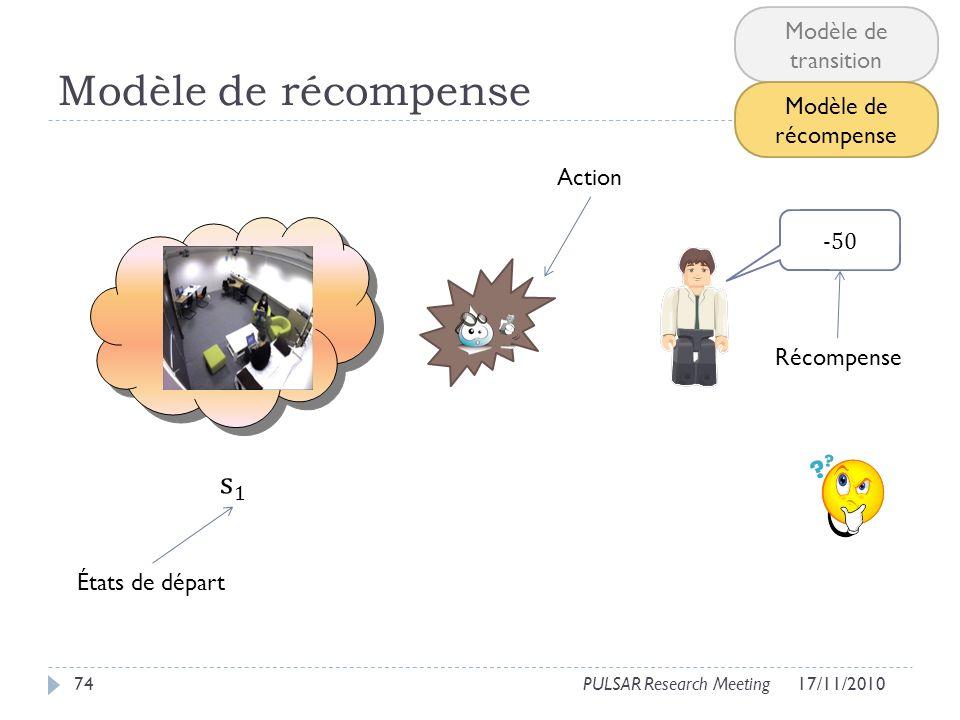 Modèle de récompense 74PULSAR Research Meeting s1s1 -50 États de départ Action Récompense Modèle de transition Modèle de récompense 17/11/2010