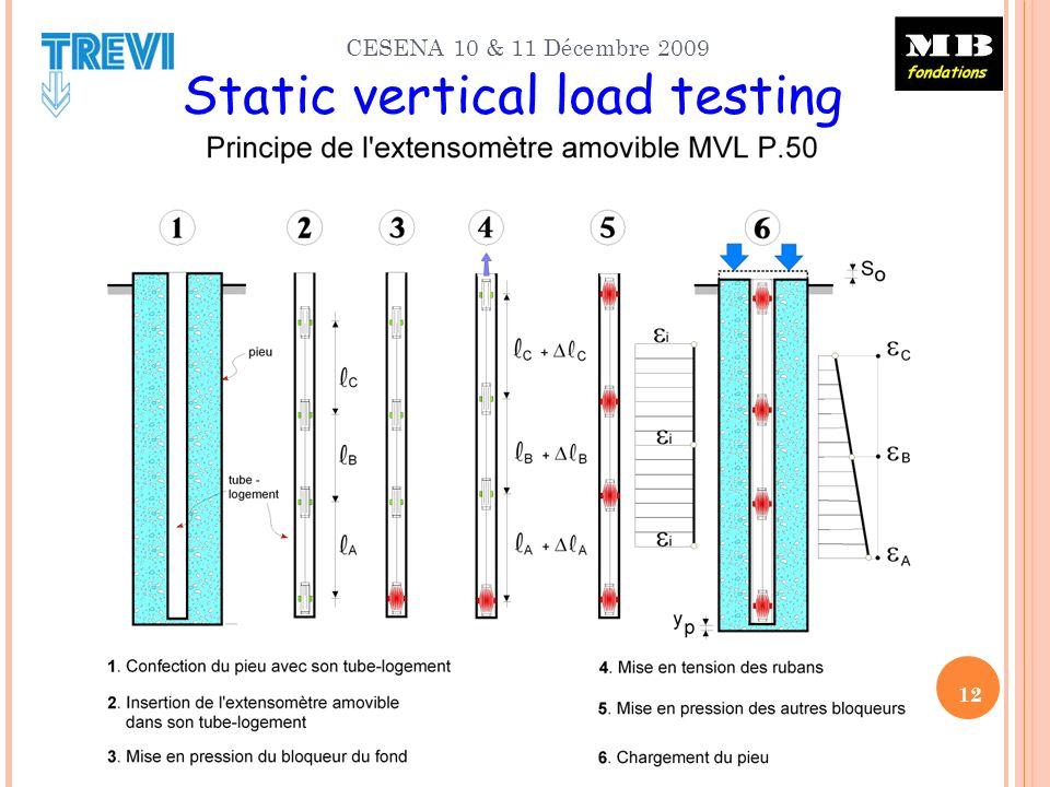 CESENA 10 & 11 Décembre 2009 Static vertical load testing 12