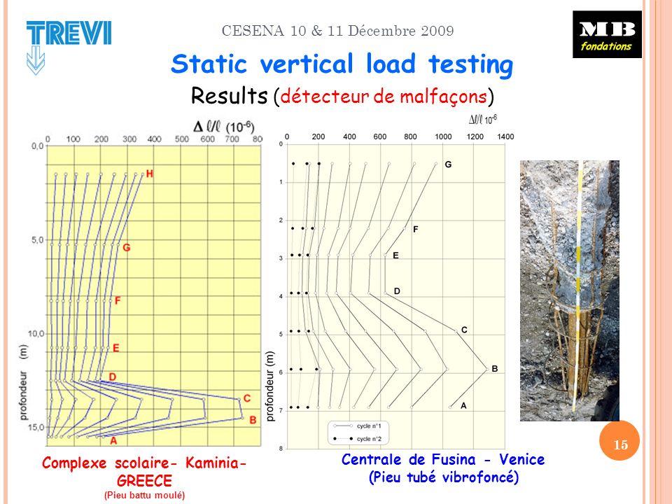 CESENA 10 & 11 Décembre 2009 Centrale de Fusina - Venice (Pieu tubé vibrofoncé) Complexe scolaire- Kaminia- GREECE (Pieu battu moulé) 15 Static vertical load testing Results (détecteur de malfaçons)