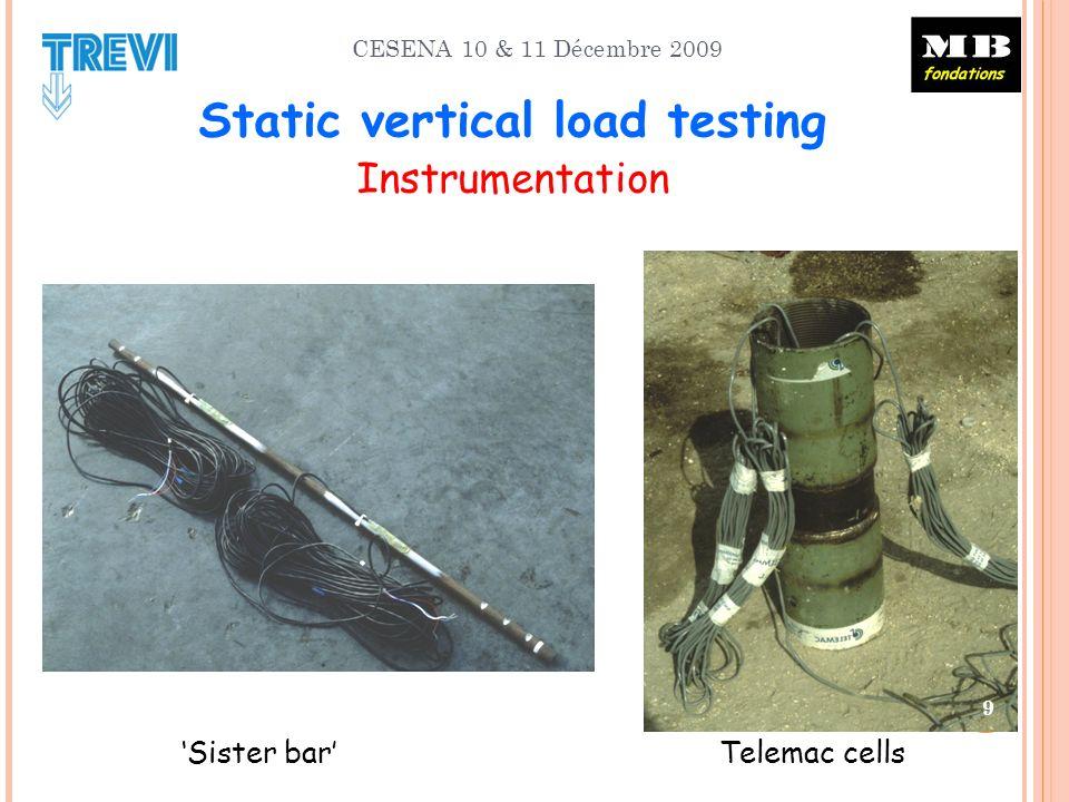 CESENA 10 & 11 Décembre 2009 Sister bar Telemac cells 9 Static vertical load testing Instrumentation