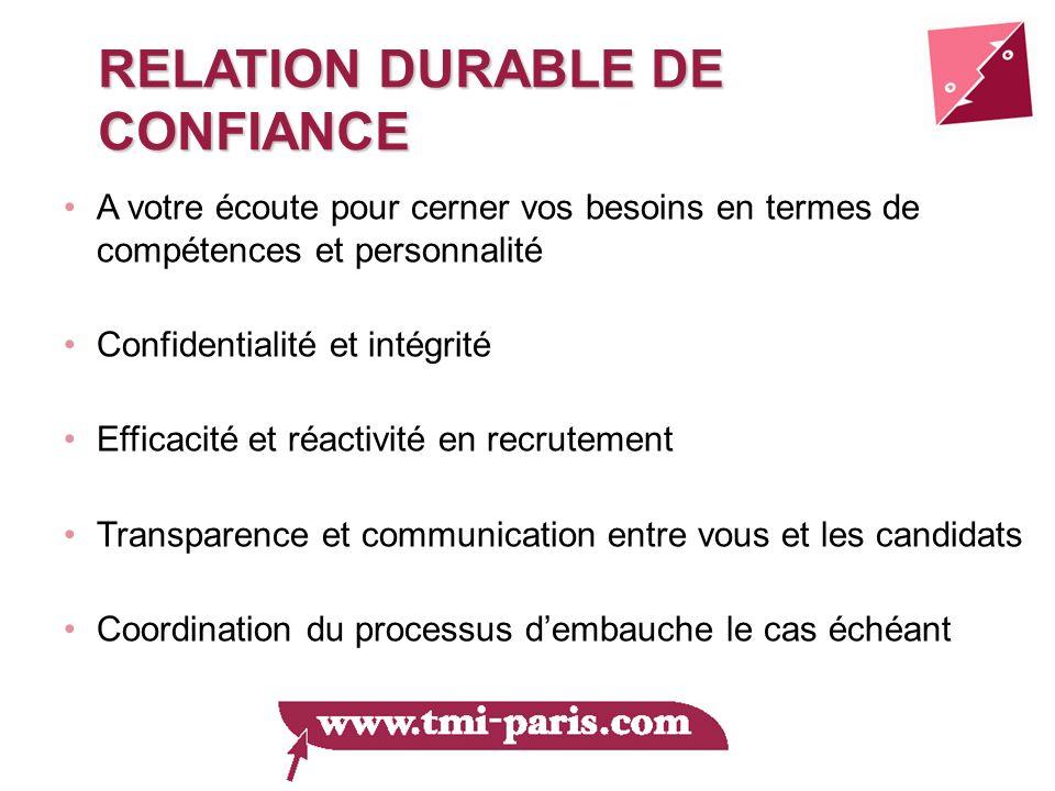 RELATION DURABLE DE CONFIANCE A votre écoute pour cerner vos besoins en termes de compétences et personnalité Confidentialité et intégrité Efficacité