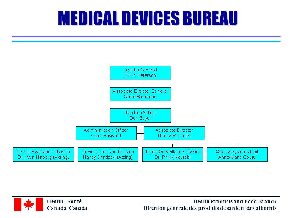 Health Santé Canada Health Products and Food Branch Direction générale des produits de santé et des aliments MEDICAL DEVICES BUREAU MEDICAL DEVICES BUREAU