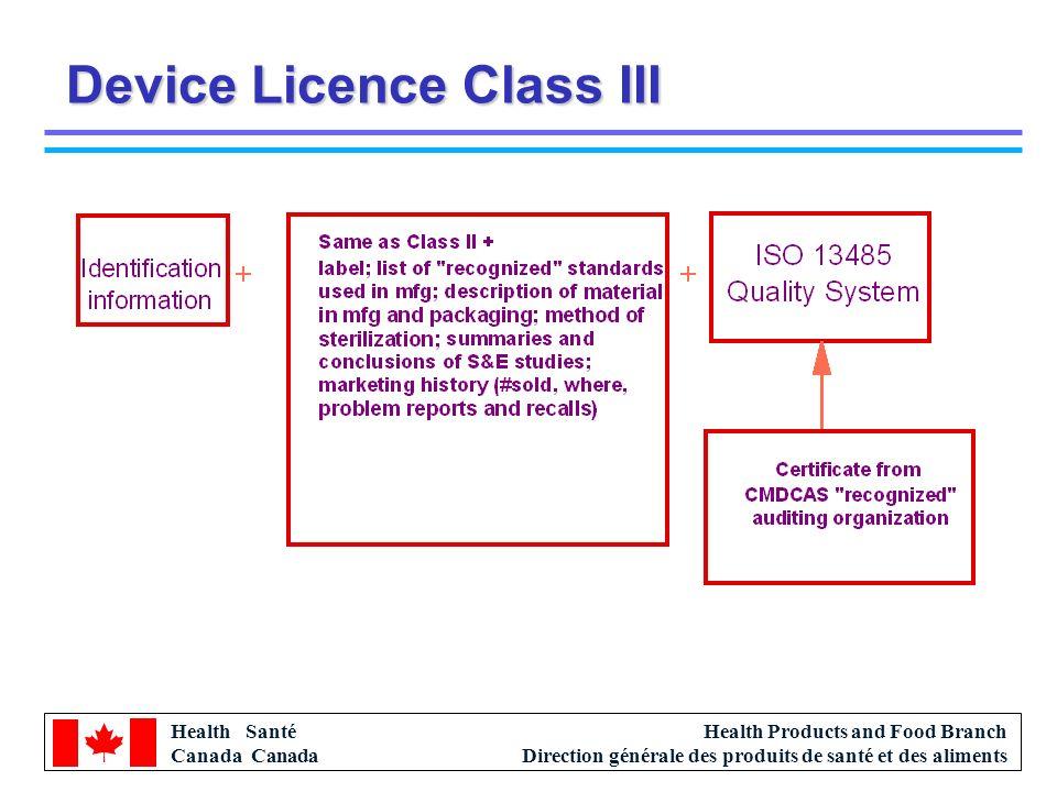 Health Santé Canada Health Products and Food Branch Direction générale des produits de santé et des aliments Device Licence Class III Device Licence Class III