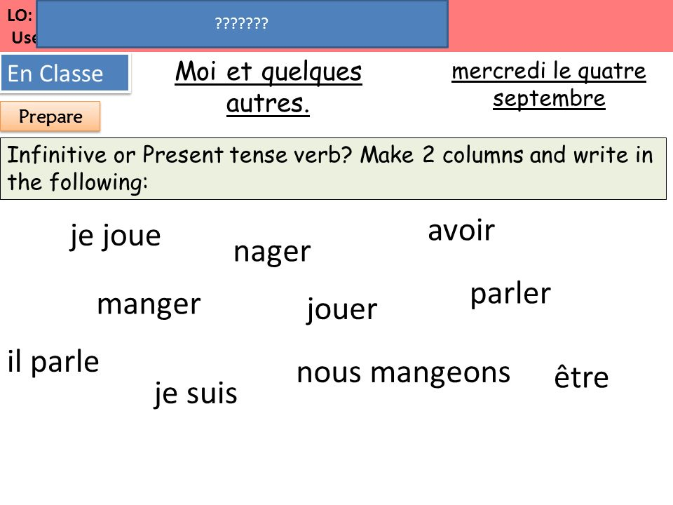 LO: Talk about ourselves and others to start speed dating! Use the present tense. Moi et quelques autres. En Classe mercredi le quatre septembre Prese