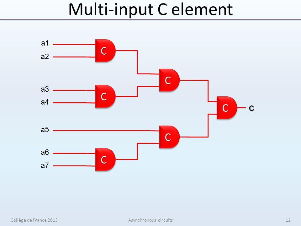 Multi-input C element Collège de France 2013Asynchronous circuits CC CC CC CC CC CC a1 a2 a3 a4 a5 a6 a7 c 12