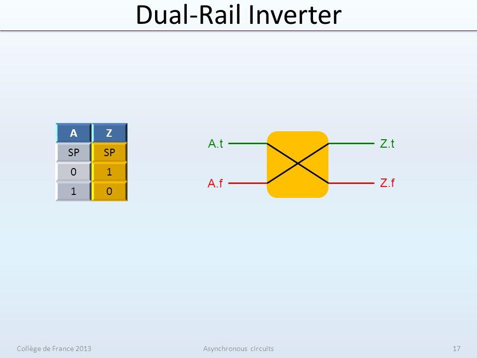 Dual-Rail Inverter Collège de France 2013Asynchronous circuits AZ SP 01 10 A.t A.f Z.t Z.f 17