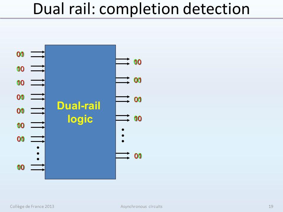 Dual rail: completion detection Dual-rail logic Collège de France 2013Asynchronous circuits19 00 00 00 00 00 00 00 00 00 00 00 00 00 01 10 10 10 01 01 01 10 01 10 10 01 01