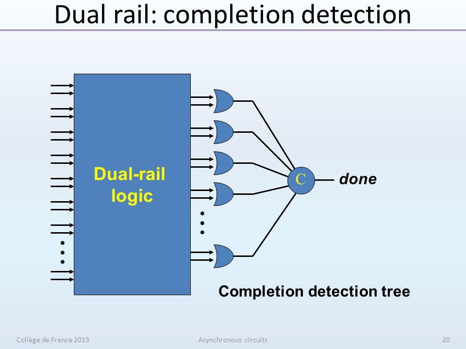 Dual rail: completion detection Dual-rail logic C done Completion detection tree Collège de France 2013Asynchronous circuits20