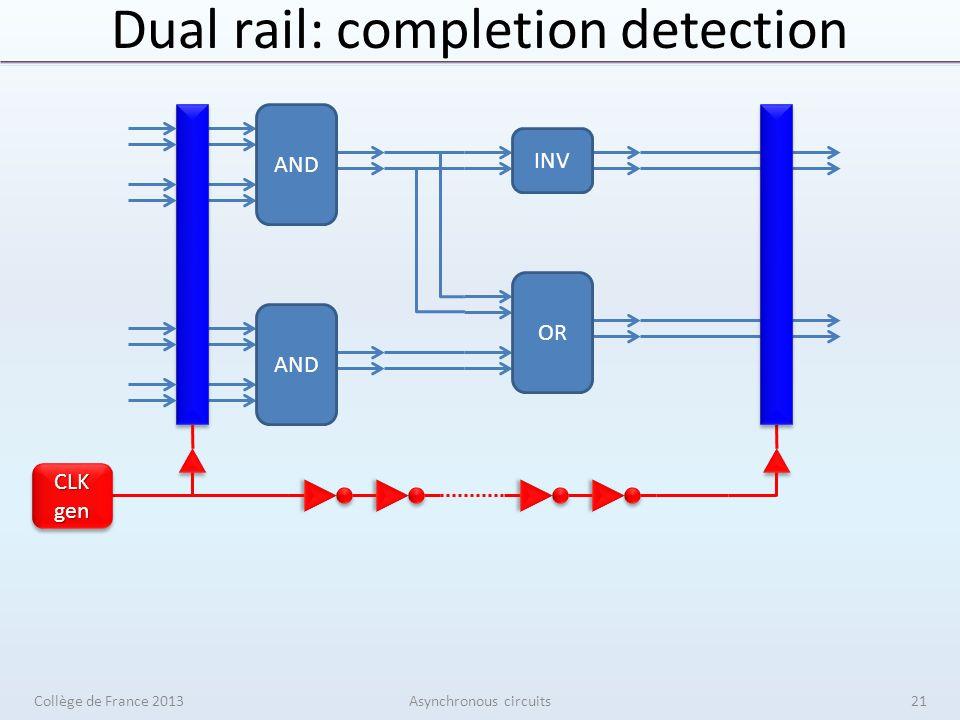 Dual rail: completion detection Collège de France 2013Asynchronous circuits ANDOR INV AND CLKgenCLKgen 21