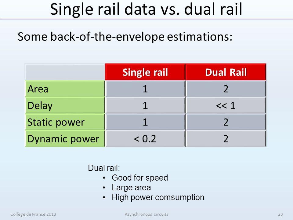 Single rail data vs. dual rail Some back-of-the-envelope estimations: Collège de France 2013Asynchronous circuits Single rail Dual Rail Area12 Delay1<