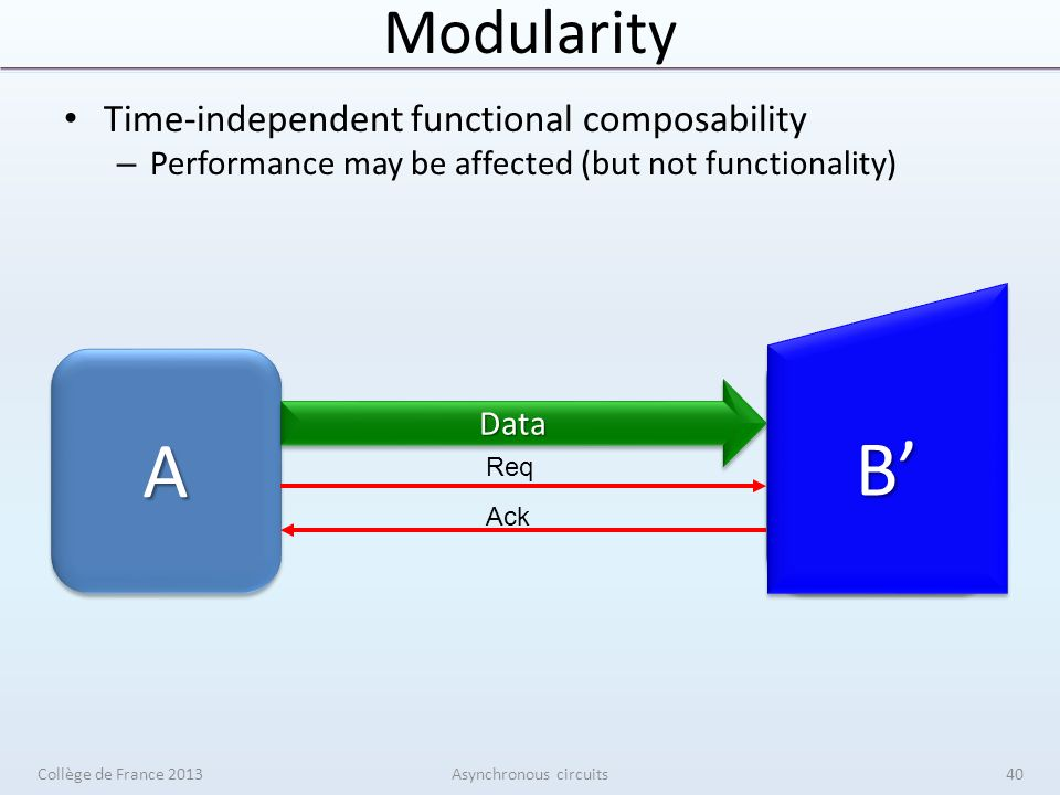 Modularity Time-independent functional composability – Performance may be affected (but not functionality) Collège de France 2013Asynchronous circuits40 AA BB DataData Req Ack BB