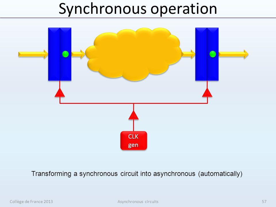 Synchronous operation Collège de France 2013Asynchronous circuits CLK gen Transforming a synchronous circuit into asynchronous (automatically) 57