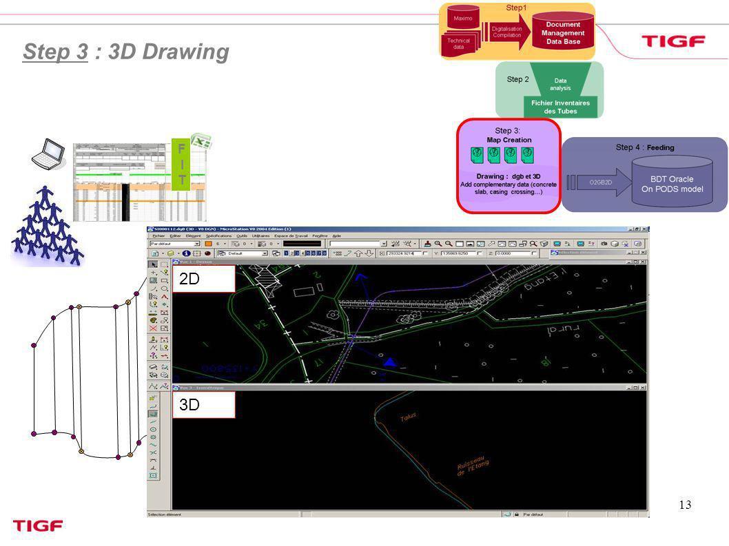 13 Step 3 : 3D Drawing 3D 2D FITFIT