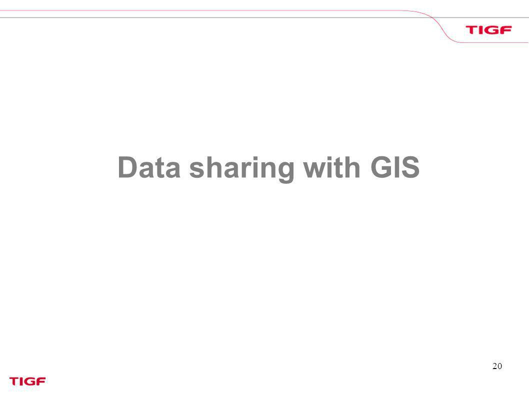 20 Data sharing with GIS
