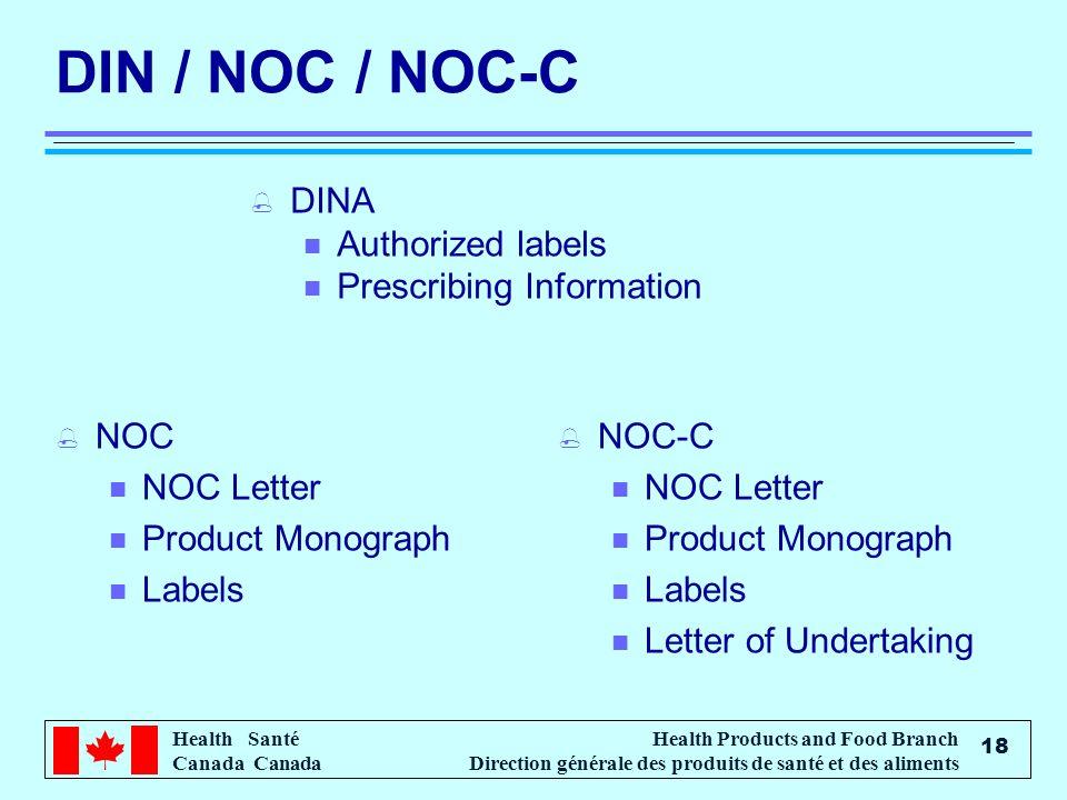 Health Santé Canada Health Products and Food Branch Direction générale des produits de santé et des aliments 18 DIN / NOC / NOC-C % NOC n NOC Letter n