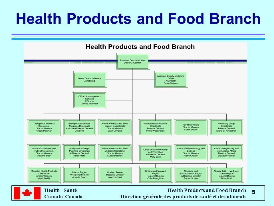 Health Santé Canada Health Products and Food Branch Direction générale des produits de santé et des aliments 5 Health Products and Food Branch