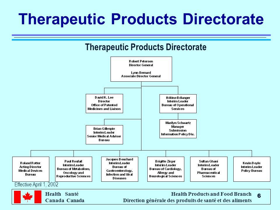 Health Santé Canada Health Products and Food Branch Direction générale des produits de santé et des aliments 6 Therapeutic Products Directorate Effect
