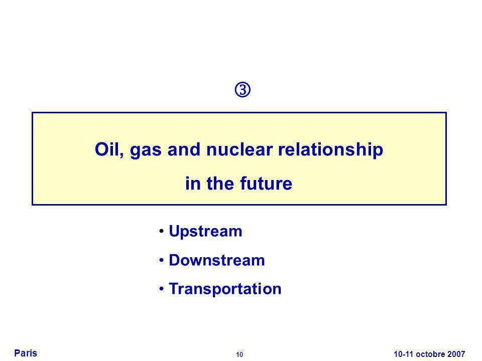 10-11 octobre 2007 10 Paris Oil, gas and nuclear relationship in the future Upstream Downstream Transportation