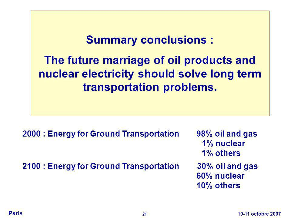 10-11 octobre 2007 21 Paris 2000 : Energy for Ground Transportation98% oil and gas 1% nuclear 1% others 2100 : Energy for Ground Transportation30% oil and gas 60% nuclear 10% others Summary conclusions : The future marriage of oil products and nuclear electricity should solve long term transportation problems.