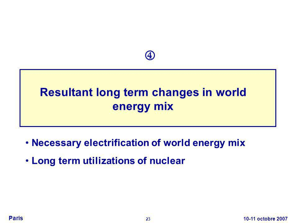 10-11 octobre 2007 23 Paris Resultant long term changes in world energy mix Necessary electrification of world energy mix Long term utilizations of nuclear