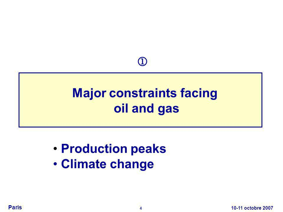10-11 octobre 2007 4 Paris Major constraints facing oil and gas Production peaks Climate change