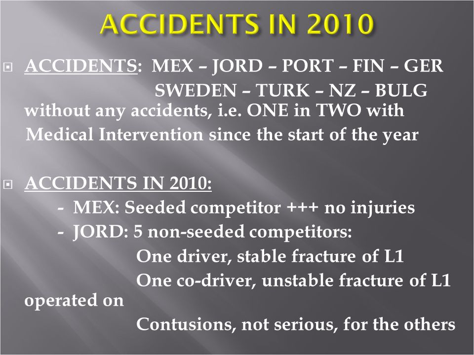 ACCIDENTS: MEX – JORD – PORT – FIN – GER SWEDEN – TURK – NZ – BULG without any accidents, i.e.