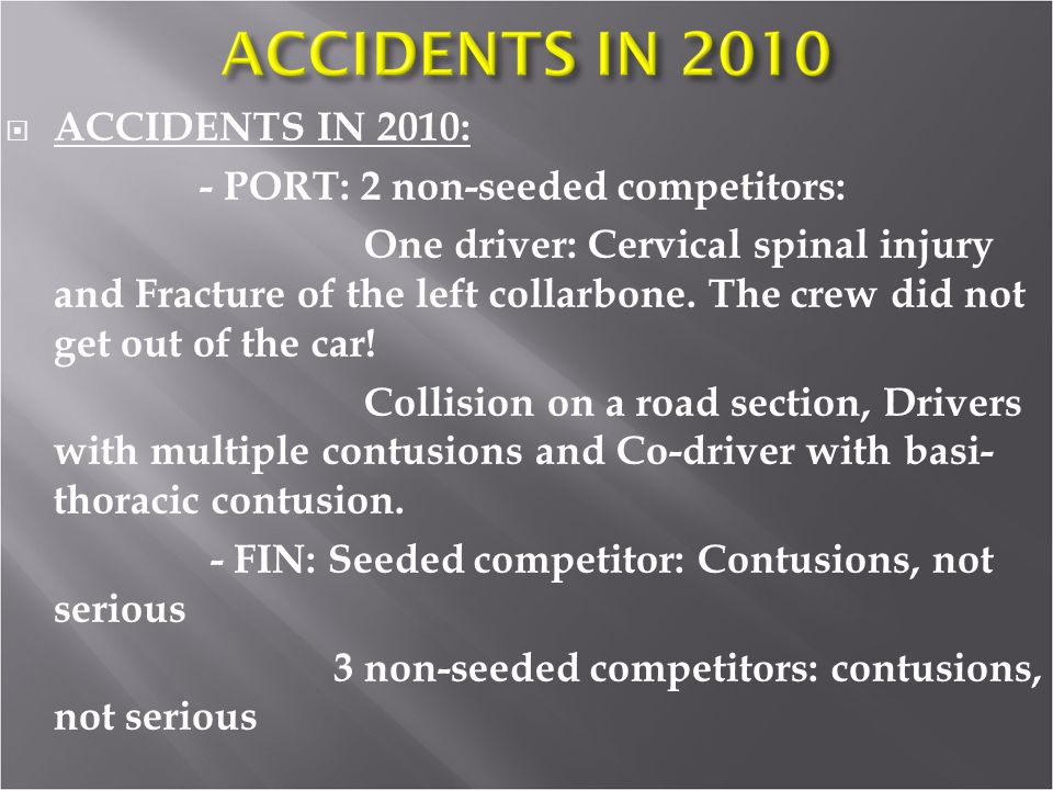 ACCIDENTS IN 2010: - PORT: 2 non-seeded competitors: One driver: Cervical spinal injury and Fracture of the left collarbone.