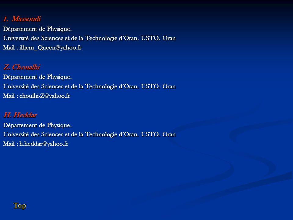 I. Massoudi Département de Physique. Université des Sciences et de la Technologie dOran. USTO. Oran Mail : ilhem_Queen@yahoo.fr Z. Choualhi Départemen
