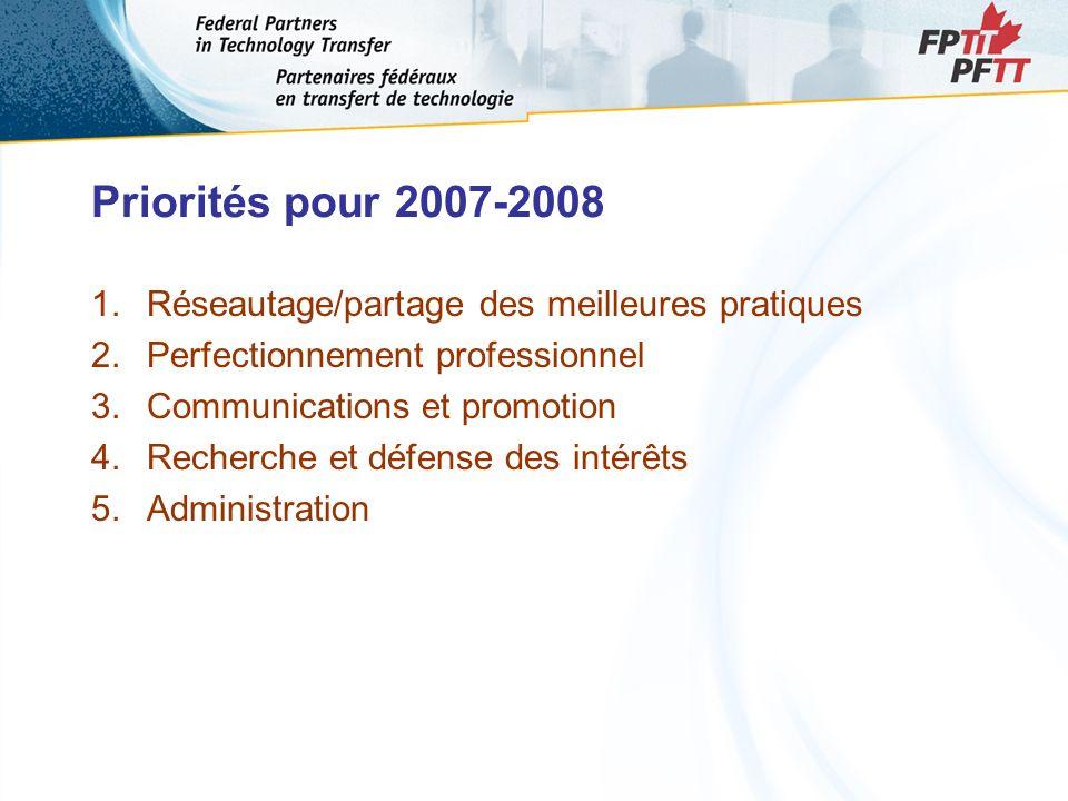 Priorités pour 2007-2008 1.Réseautage/partage des meilleures pratiques 2.Perfectionnement professionnel 3.Communications et promotion 4.Recherche et défense des intérêts 5.Administration
