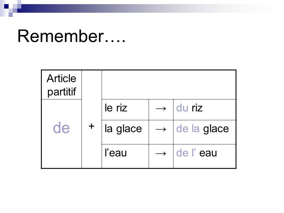 Remember…. Article partitif + de le rizdu riz la glacede la glace leaude l eau