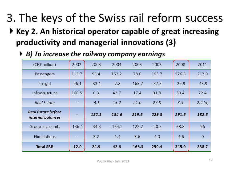 3. The keys of the Swiss rail reform success 17 Key 2.