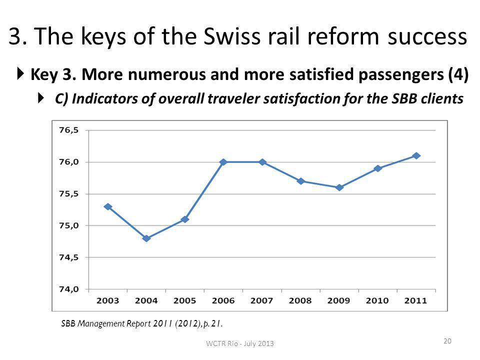 3. The keys of the Swiss rail reform success 20 Key 3. More numerous and more satisfied passengers (4) C) Indicators of overall traveler satisfaction
