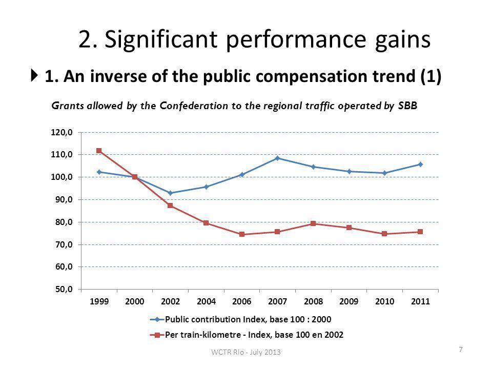 3.The keys of the Swiss rail reform success 18 Key 3.