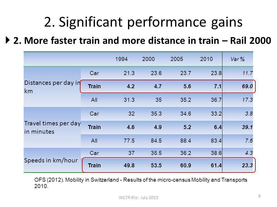 3.The keys of the Swiss rail reform success 20 Key 3.